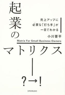 起業のマトリクス