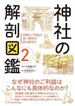 神様とご利益の深い関係の読み解き方 : 神社の解剖図鑑 2