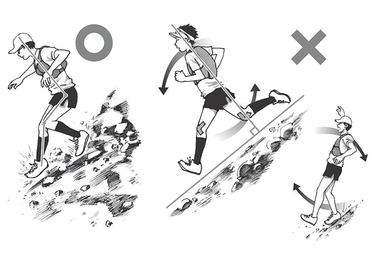 地面に垂直な姿勢を保って下るのは理想論(右)。「へっぴり腰」が理想の姿勢(左)